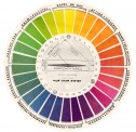 Vintage Color Wheels